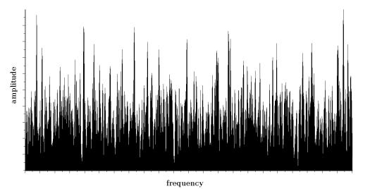 spectrogram_white_noise